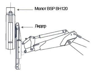 Минисваебойный копер BSP BH120 для экскаваторов-погрузчиков